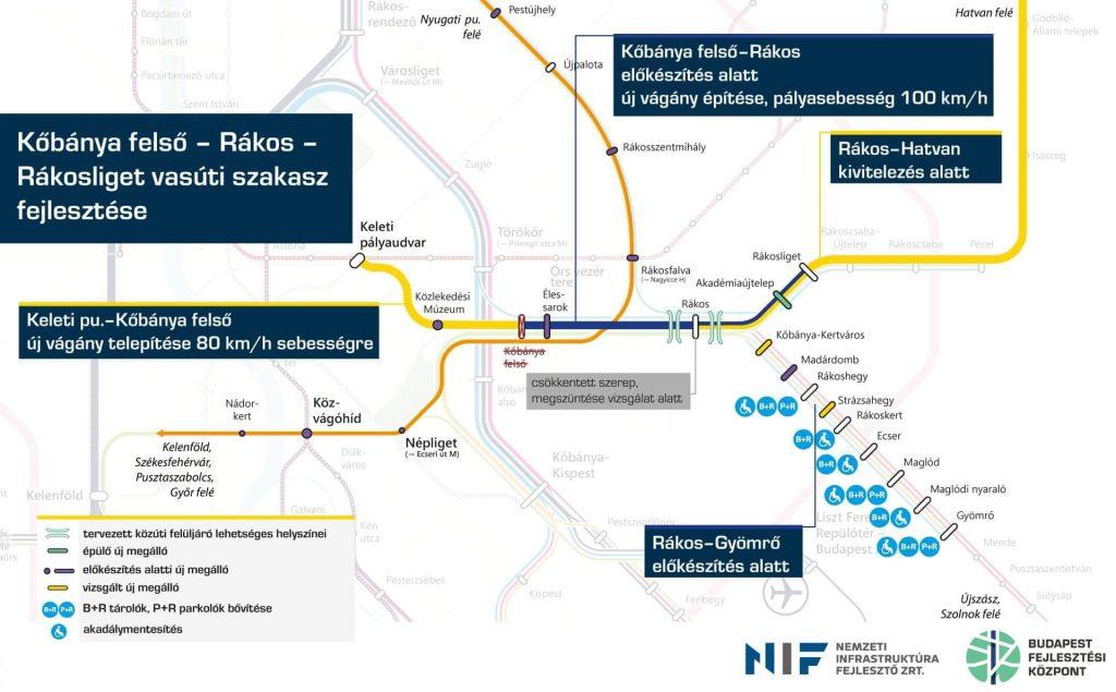 Új vasúti megállók térkép